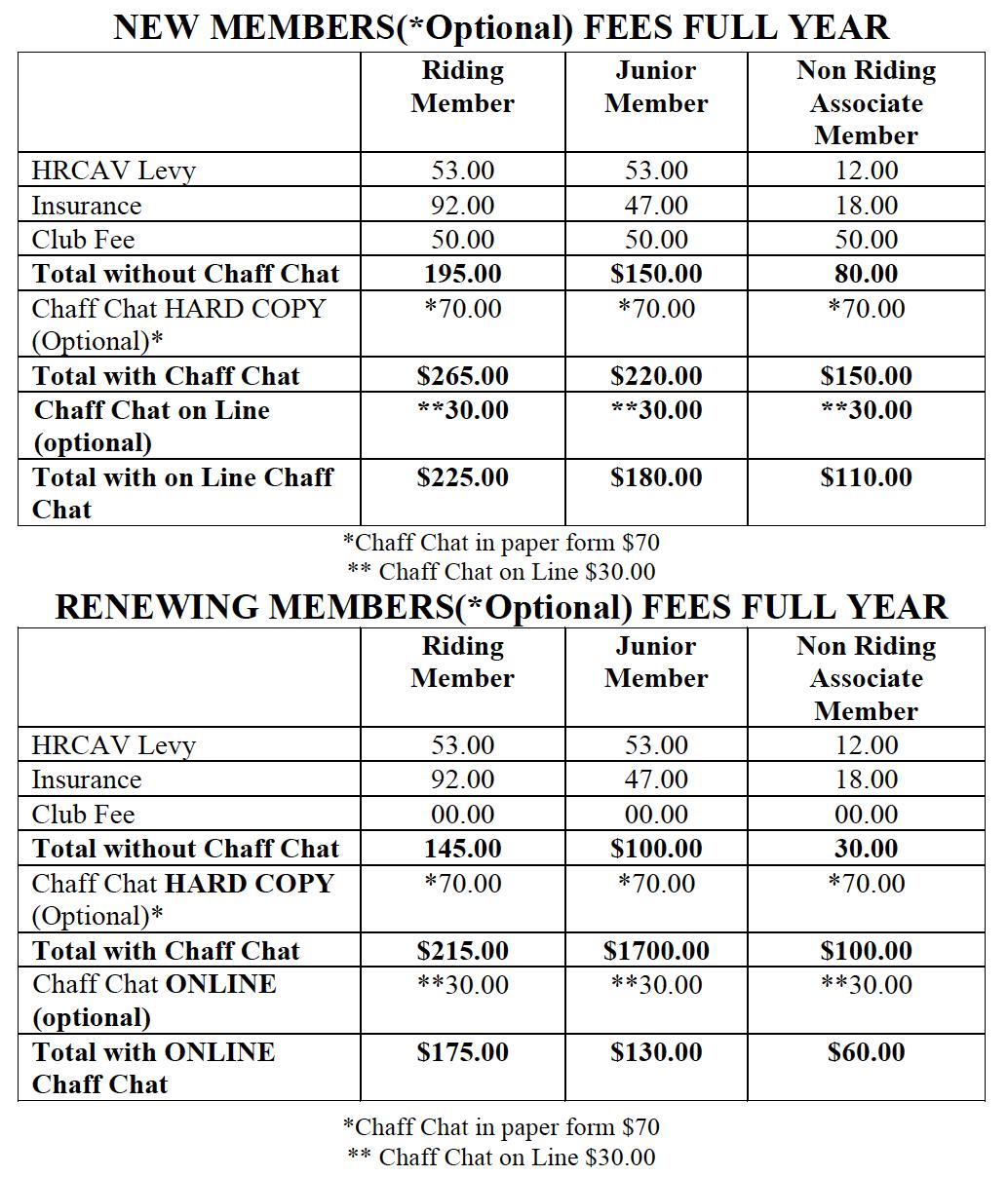 Membership Fees 2021-2022